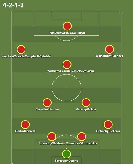 ArsenalSB