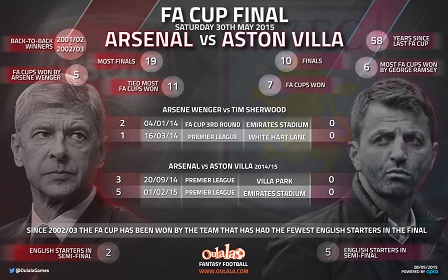ArsenalvAstonVilla_01