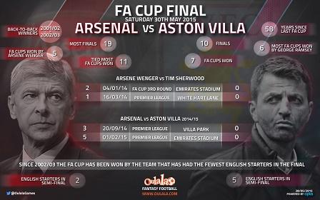 ArsenalvAstonVilla_01