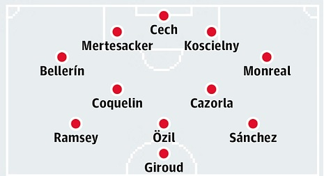 Arsenal Team Sheet