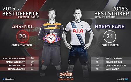 ArsenalKane2