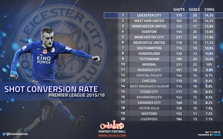 Conversion-Rate---infographic