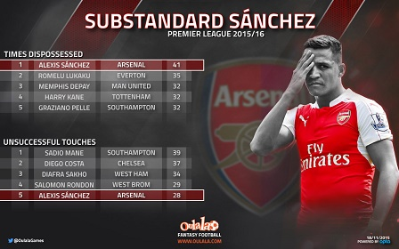 Sanchez2