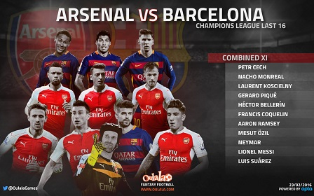 Arsenal vs Barcelona Preview