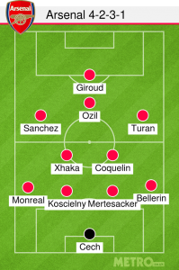 arsenal xi with turan