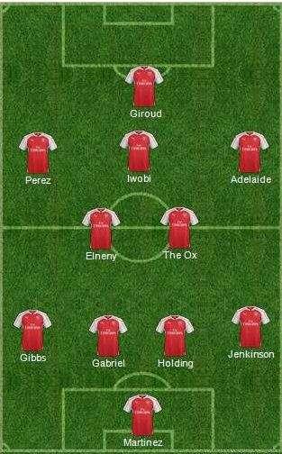 Arsenall v Reading LineUp