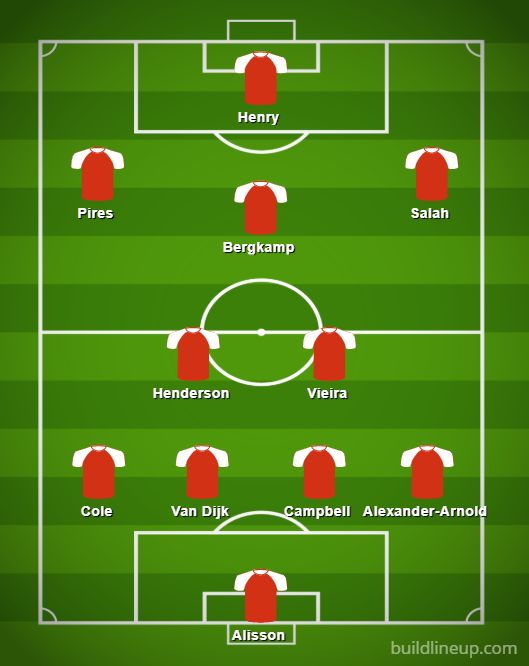 Arsenal Invincibles And Klopp S Liverpool Combined Xi